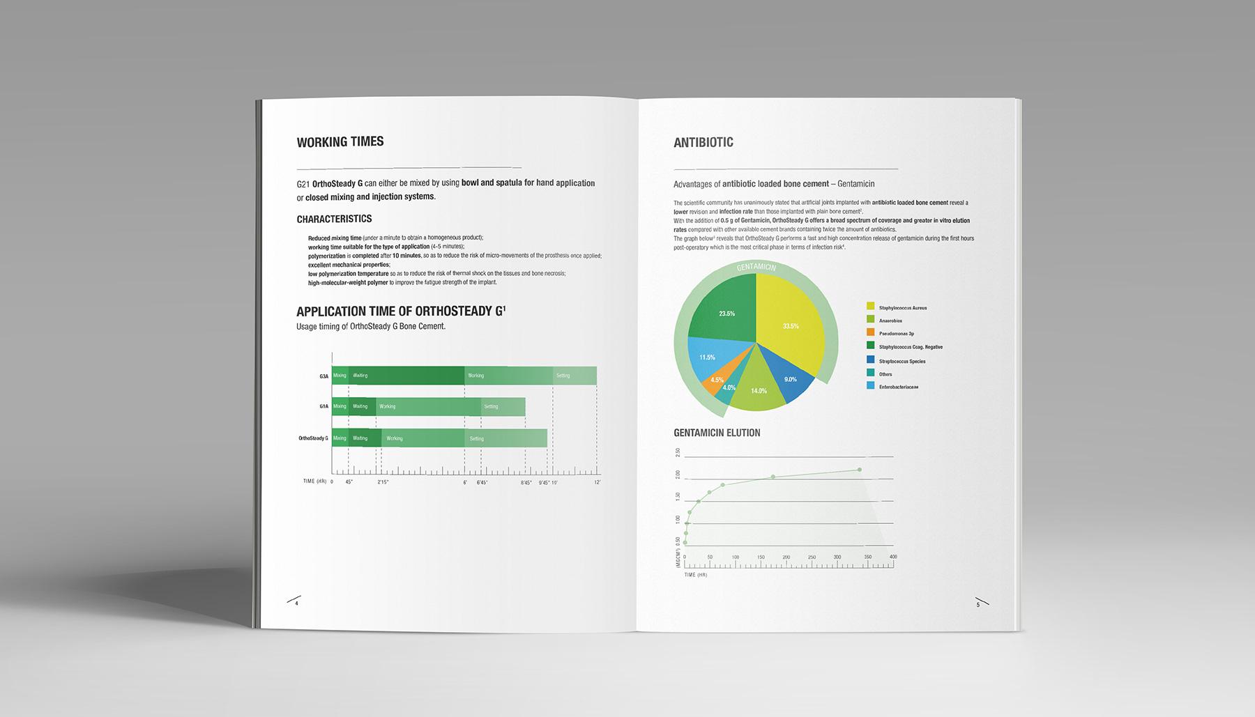 Nuova immagine aziendale brochure G21 | Kora Comunicazione